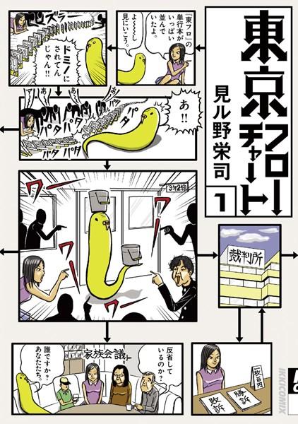 東京フローチャート (1)