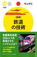 [図解]鉄道の技術